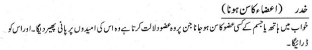 Khawab Nama khwab main aaza ka sun hona ki tabeer