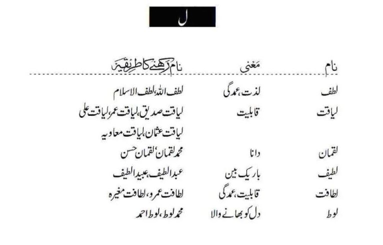 Islamic Names For Boys Starting With Laam