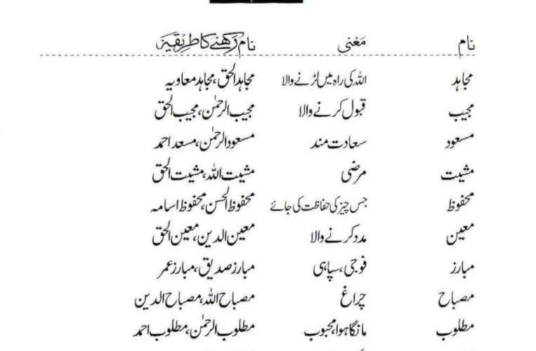 Islamic  modren Names For Boys Starting With Meem